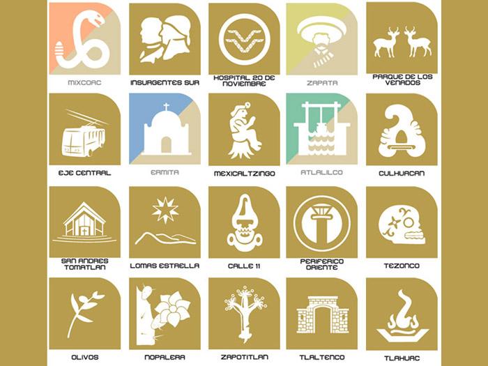 Símbolos de las estaciones de metro de DF