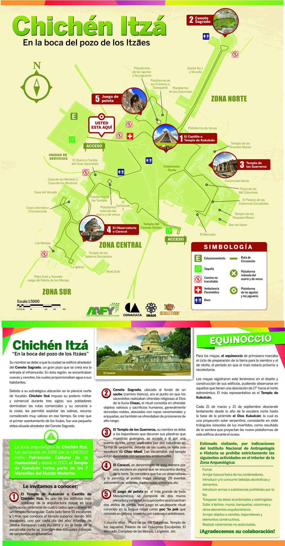 Mapa de los edificios y templos del interior de Chichen Itzá