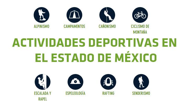 Actividades deportivas en el Estado de México