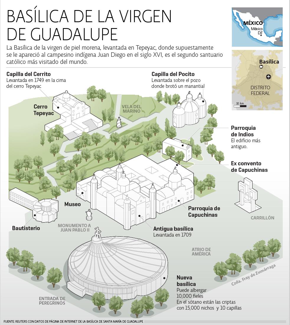 Mapa de la basílica de la Virgen de Guadalupe